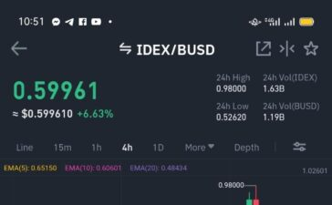 IDEX Coin Review